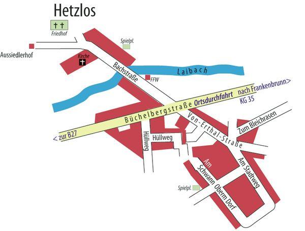 Hetzlos2009